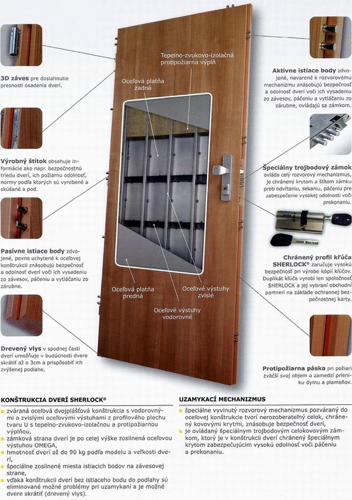30d2c5b6b7 H+H POPRAD - Bezpečnostné dvere SHERLOCK model FAMILY+ TWIN D2-K330
